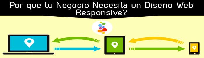 Diseño web responsivo en Uruguay