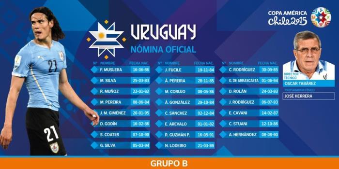 Plantel de Uruguay para la Copa América 2015