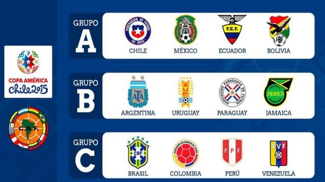 Uruguay integra el Grupo B
