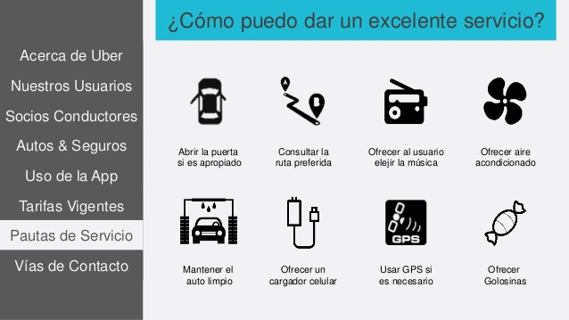 Sugerencias de Uber para los choferes