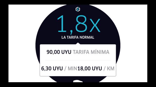 ¿Qué es la tarifa dinámica de Uber?