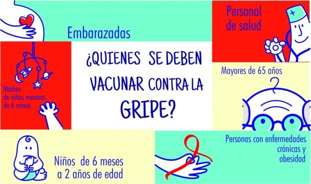 ¿Quiénes deben vacunarse?