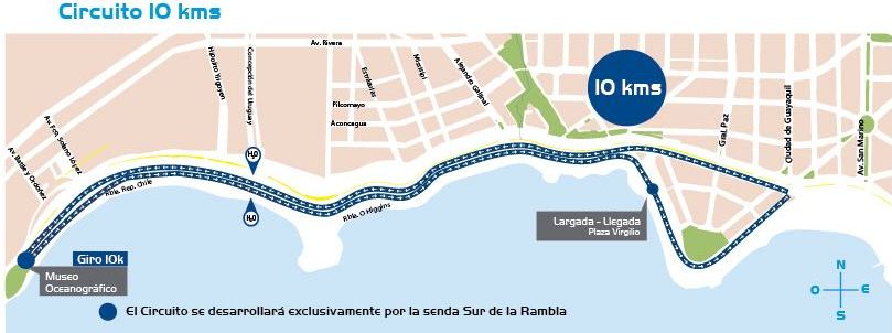 Circuito 10 kms