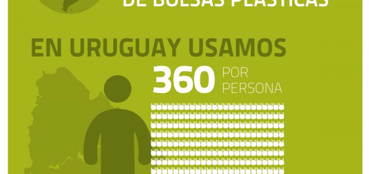 Las bolsas plásticas costarán 4 pesos en Uruguay desde junio!