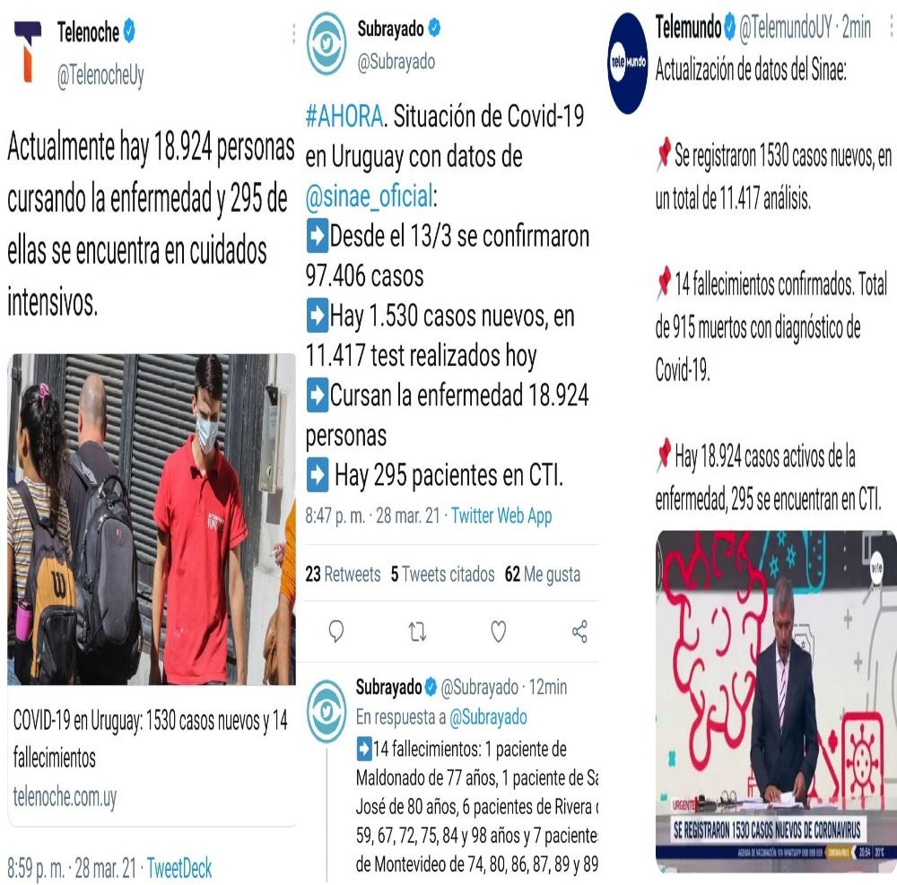 Son tendenciosos los medios de comunicación respecto a los datos del covid?